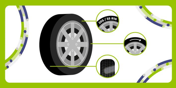 Contrôle technique des pneus
